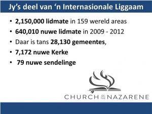 Kerk van die Nasarener Statistieke